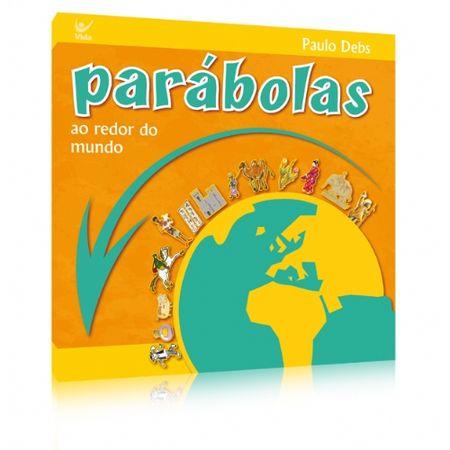 Parabolas-